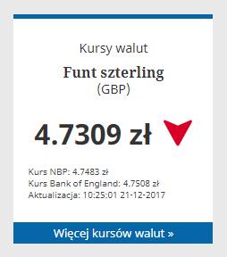 Widget walutowy