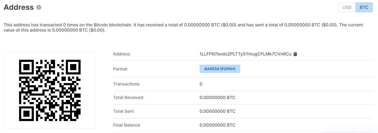 Stan Bitcoinów w portfelu