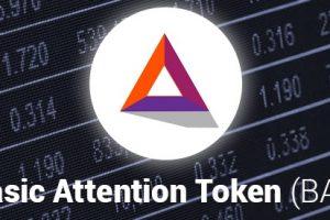 Kurs Basic Attention Token