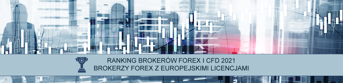 ranking-brokerow-forex-2021