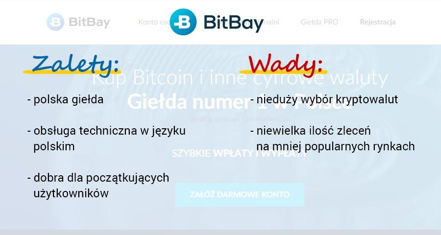 Wady i zalety handlu na giełdzie kryptowalut BitBay